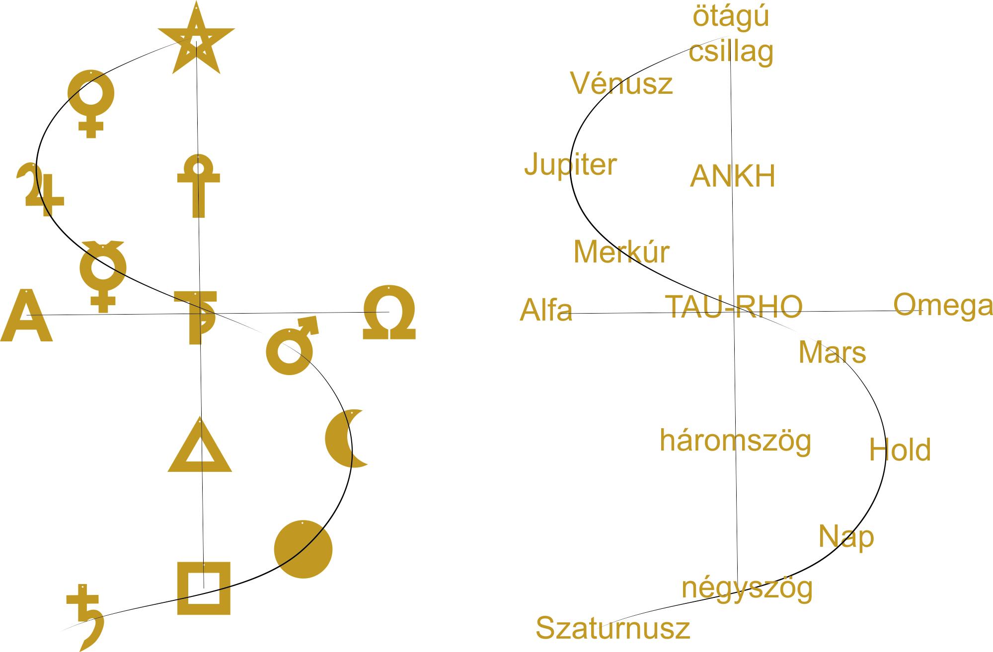 Rudolf Steiner antropozófia karácsony